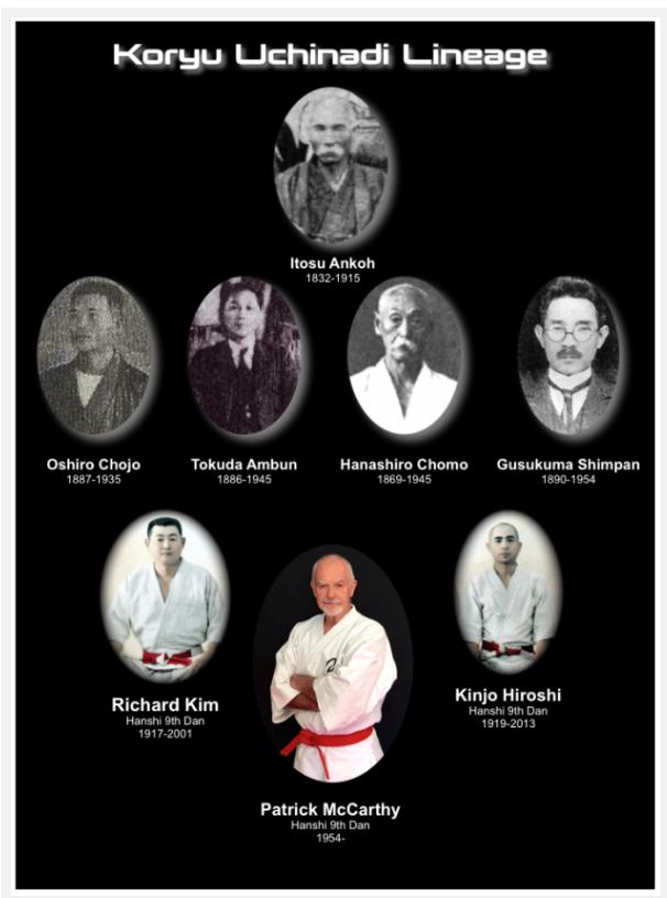 KU lineage